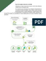 Proceso de Recogida y Reciclaje