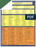 Tabla-SCAT.pdf
