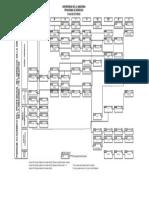 Plan de estudios.pdf