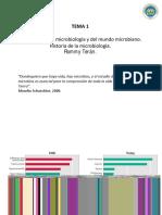 MG_TEMA_1+-+Naturaleza+de+la+microbiologia+y+del+mundo+microbiano