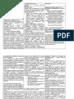 Cuadro Ley Resol Imprimir (1) (1)