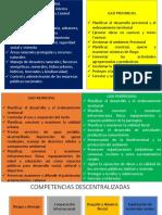 Información de competencias GAD.pptx