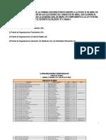Padron Organizaciones Oficial
