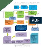 Sistematika_Undang-undang_PPN.pdf
