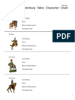 Canterbury Tales Character Chart