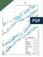 Denver II Test Form.pdf