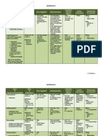 46074360-Antibiotics-Study-Guide-for-Nurses.pdf