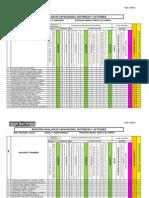 Registro de Notas - 6 - Liderazgo y Perseverancia - p.s.