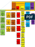 estrutura ISO clausulas.pptx
