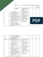 Kontrak Pembelajaran Faisal(1)