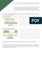 Virtualización. Conceptos y Clasificaciones