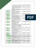 lista NFR