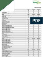 Tabela de Preço Cobeturas DentPrev - PME