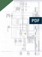 Mapa Conceptual de Un Proyecto25092017(1)