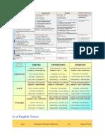 The Fun Way to Learn English