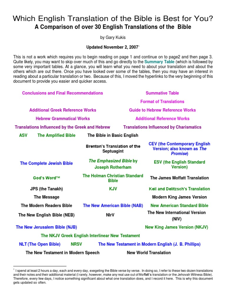 Meditations on Ephesians (Hyperlinked Version)