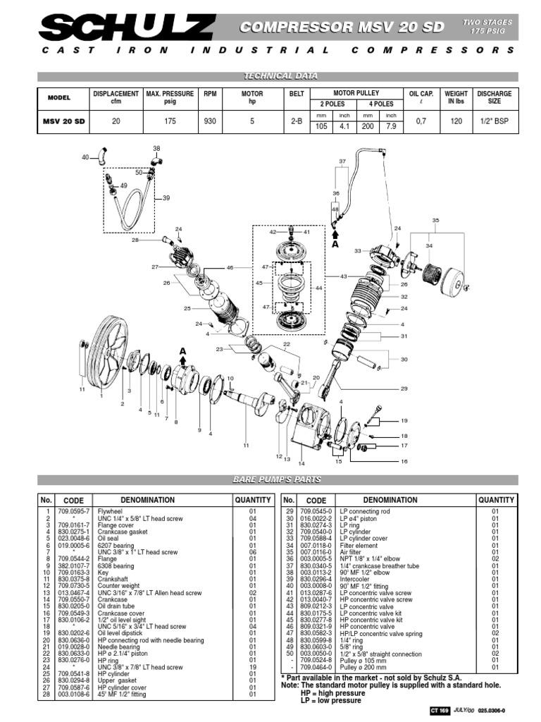 Compressor Msv 20 Sd Two Stages 175 Psig  Motor Oil  Cylinder (Engine)