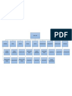 ejemplo jerarquia de Procesos