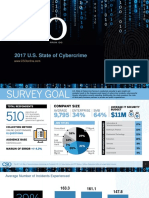 2017 U.S. State of Cybercrime Survey