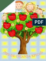 Afiche-tips de Crianza