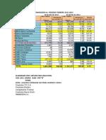 Cuadro de Creditos y Depósitos Febrero 2014-2013