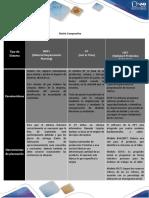 Matriz Corporativa y Plantilla_gp 2017.Aporte