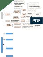 Diagramas de Sociedades