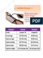 FLEAPCHART HIPERTENSI
