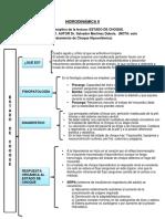 Hidrodinámica II Trabajo Terminado de Santiago Delgado Chumioque.