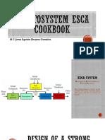 Handbook of ESCA CryptoSYSTEM