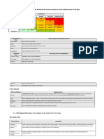 risk assessment guide