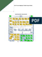 Lampiran 3. Business Process Mapping MSI Newest