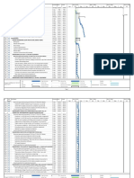 Schedule Project GI 150 KV Penyabungan