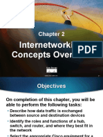 Internetworking concepts overview_2