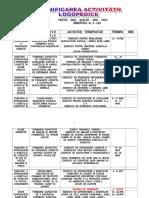 planificareidislalie.doc