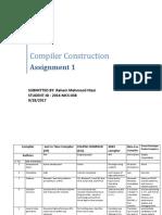 compiler assignmnet.docx