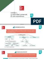 Tema 1 La Actividad Comercial. El Ciclo Económico