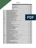QualisConferencias2012 (1).pdf