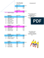 MegaSprinter 1718 - Classificações (1)