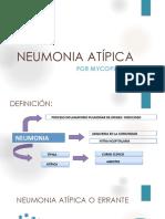 4 Neumonia Atípica