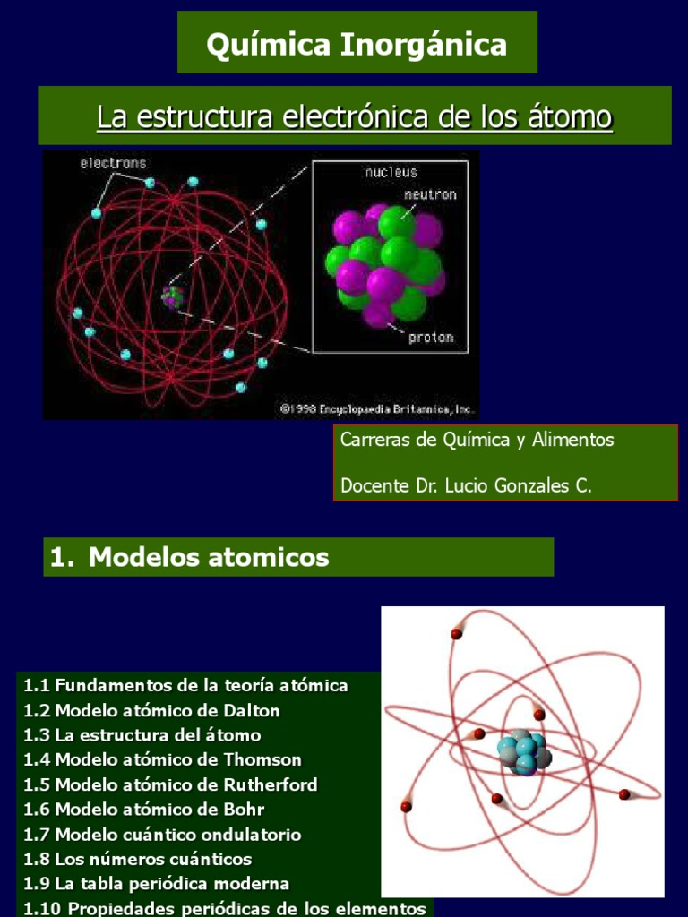 Estructura Atomica Configuración Electrónica átomos