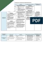 Cuadro Comparativo.paradigmas Historiograficos.pdf