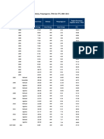 Jumlah Angkatan Kerja, Penduduk Bekerja, Pengangguran, TPAK Dan TPT, 1986–2013
