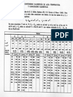 Tablas Metalurgicas 1-3.pdf