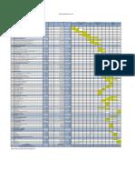 Perencanaan Jadwal Proyek Pembangunan