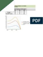 Modelo de Plan Financiero Proyecto de Inversió