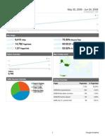 Analytics www cgblog org 20080525-20080624 (DashboardReport)