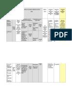 Formato para modalidades de graduación