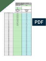Tabela Para Medição à Quente
