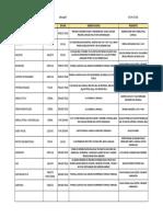 Reporte de Desarrollo 19sep17